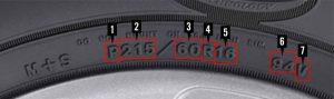 Vemos as variações das medidas dos pneus. Saiba o que significam!